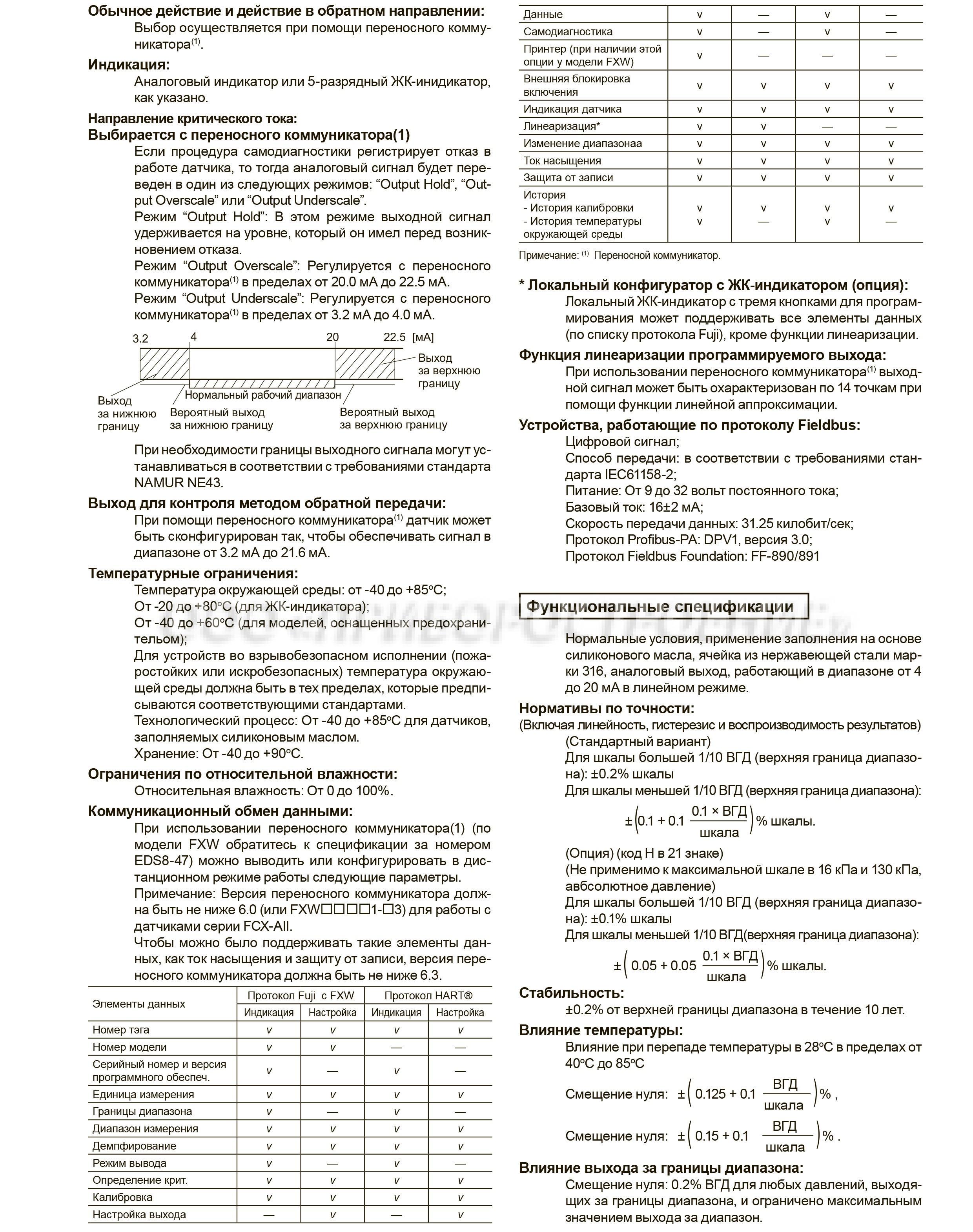 FKA_FDA-3