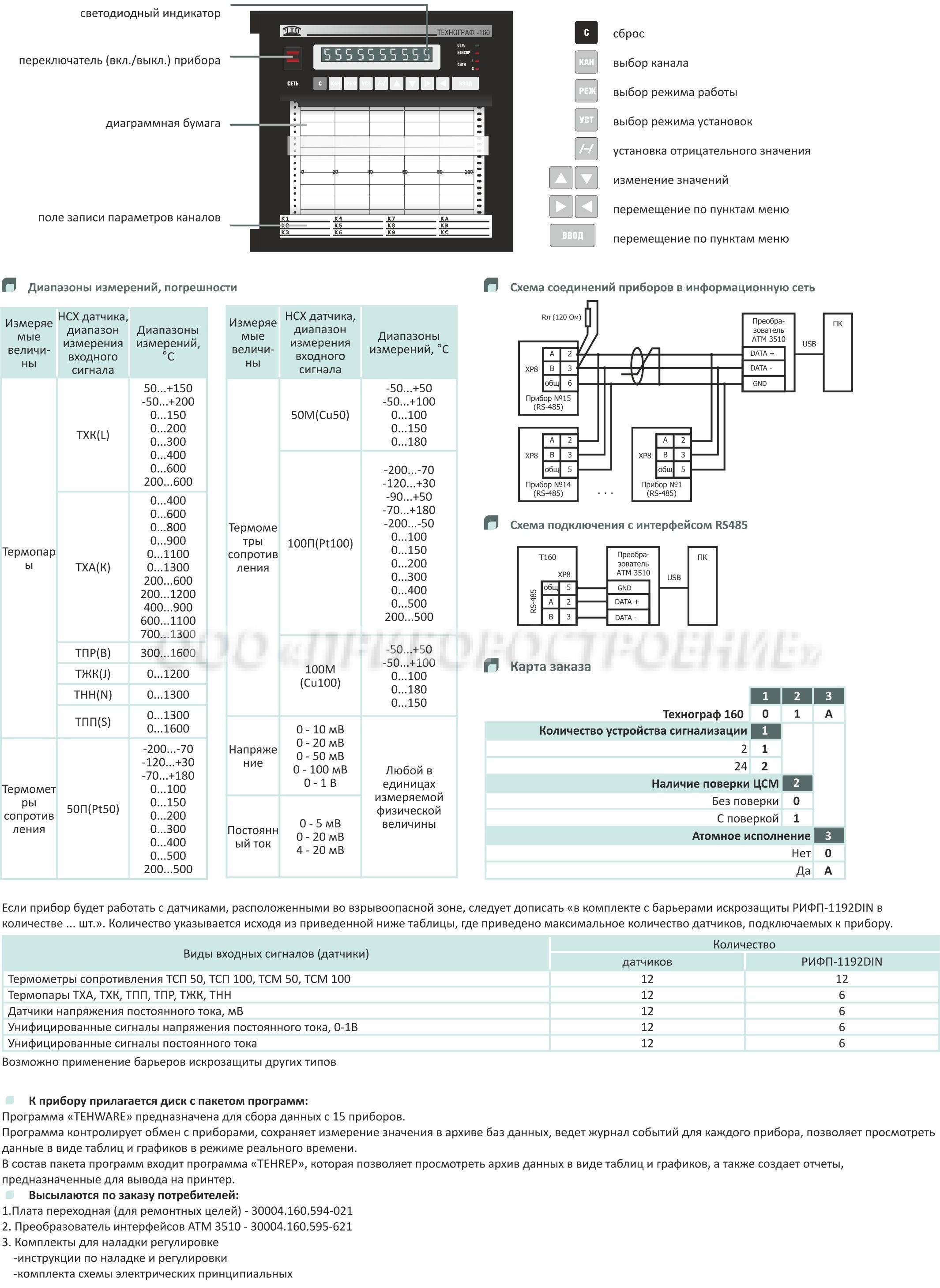tehnograf-160m-2