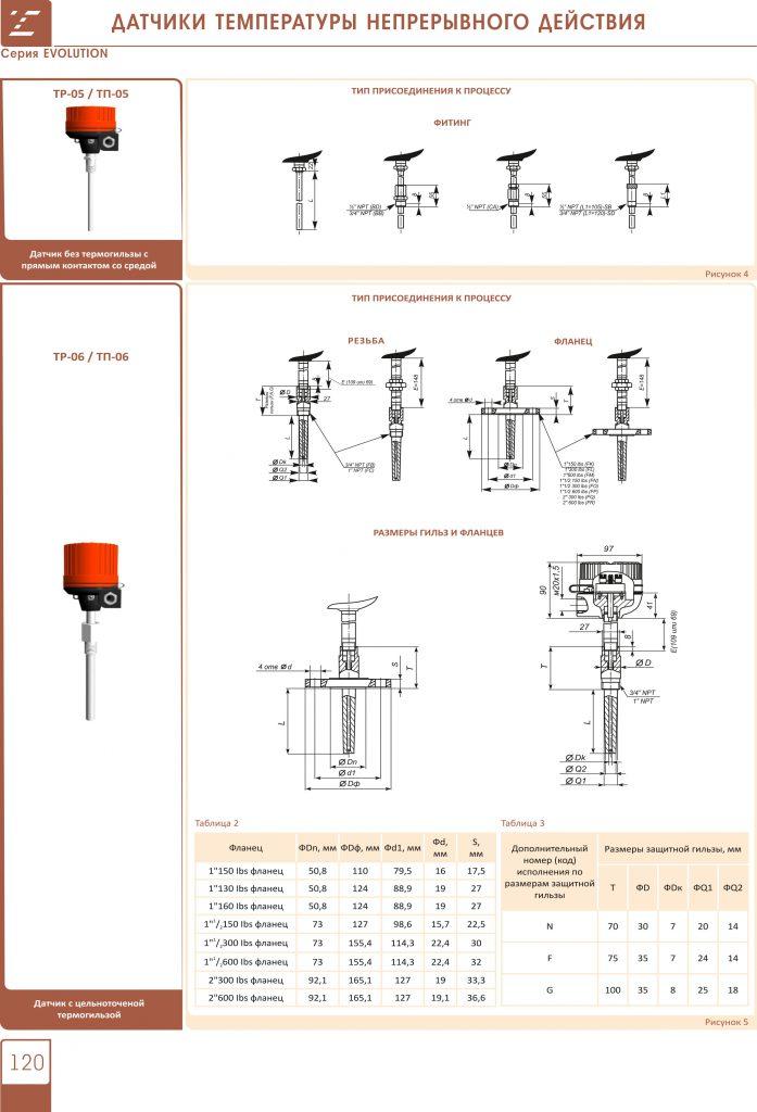 evolushion-4